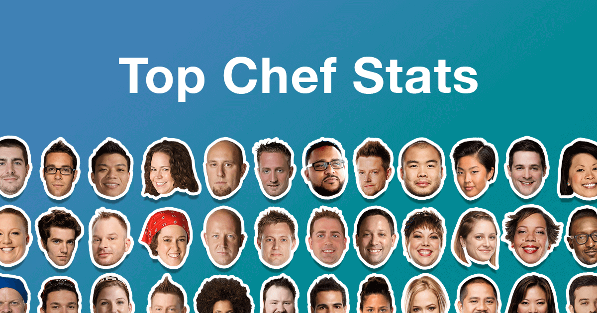 top chef stats